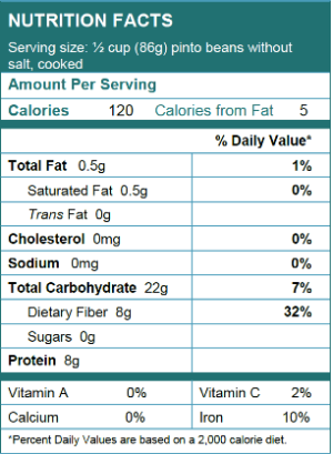 nutrition facts for pinto beans