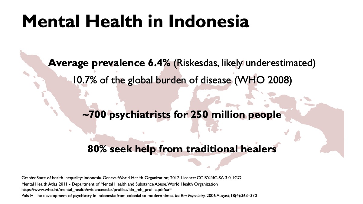Low Carb Indonesia presentation slide - Mental Health in Indonesia